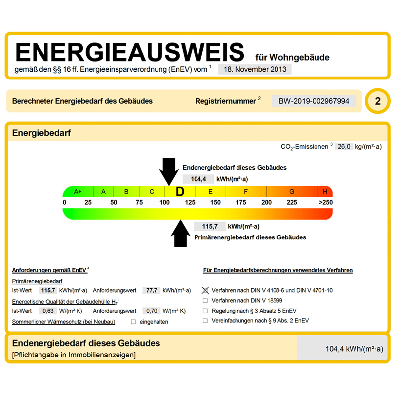 Energieausweis 2